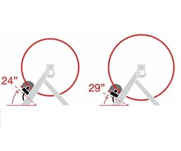 Elite - Compatibilidad del chasis de las ruedas