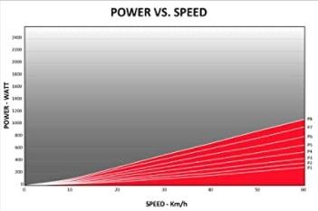 Elite - Rodillo magnético de ciclismo, imagen 5
